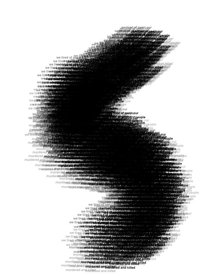 [web]Cox-Violence